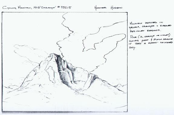 Forgotten Cave sketch