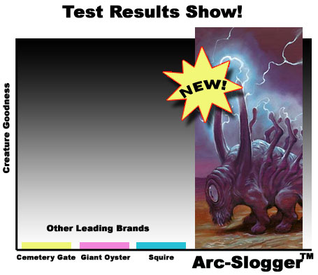Test Results Show!