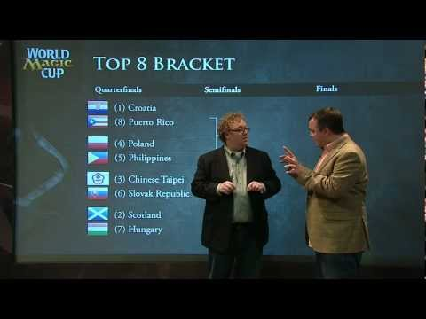 World Magic Cup 2012: Day Two Wrap-up